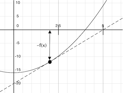 1 6 Higher-Order Functions